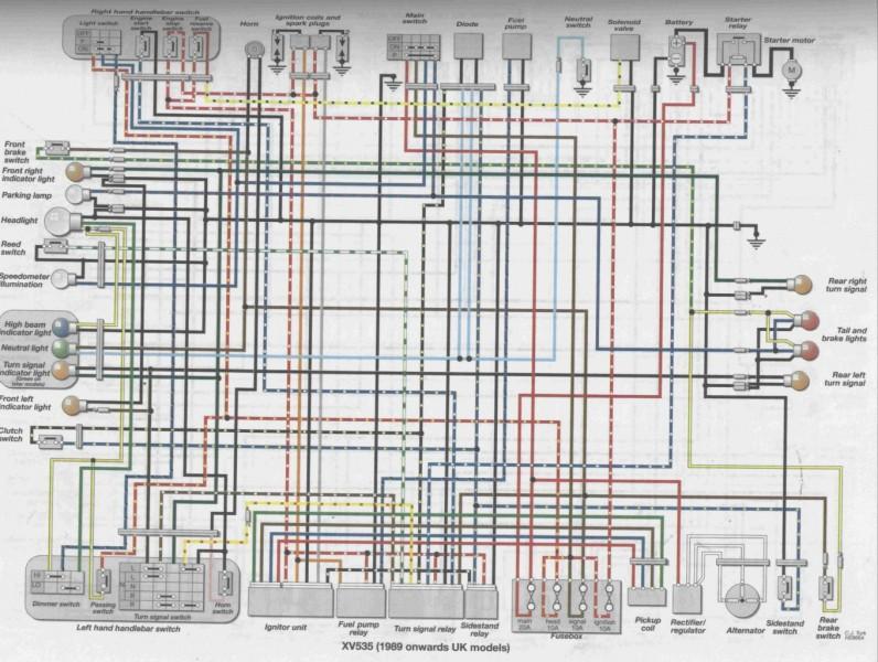 89_96_uk_xv535 diagrams 13591047 xv1000 wiring diagram viragotechforum view xv535 wiring diagram at virtualis.co